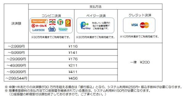 Q.システム利用料その2.JPG