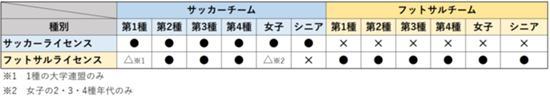 指導ポイント表.jpg
